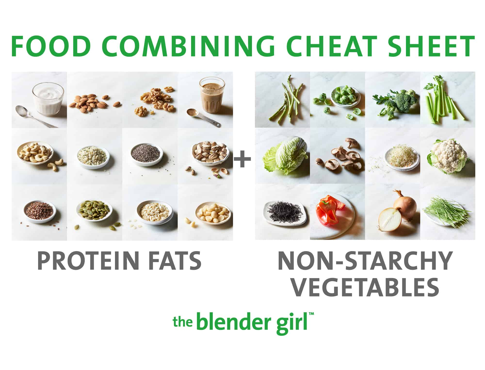 photo relating to Food Combining Chart Printable named Foods Combining - A Lead With Foodstuff Combining Charts - The
