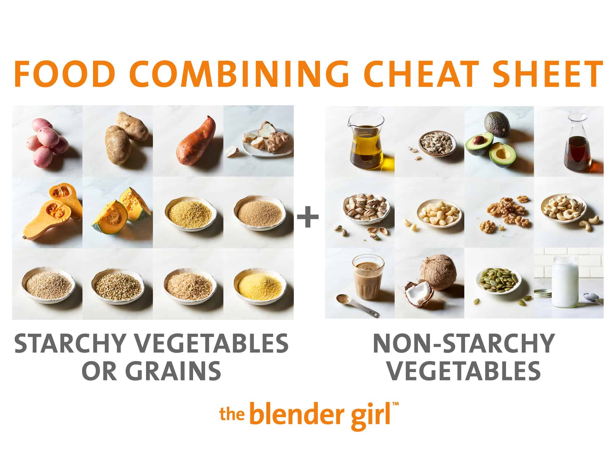 photograph relating to Food Combining Chart Printable referred to as Food stuff Combining - A Consultant With Foods Combining Charts - The