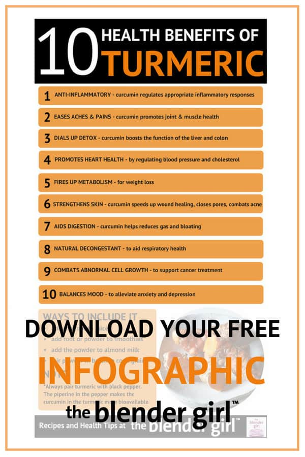 Health Benefits Of Turmeric - Free Infographic Guide - The